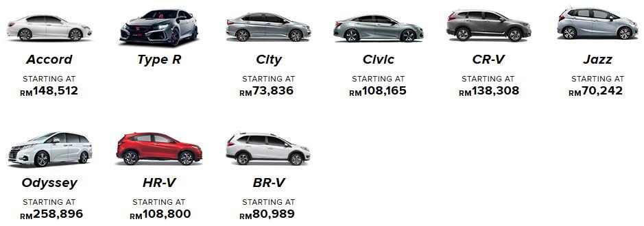 Harga Kereta Honda Malaysia