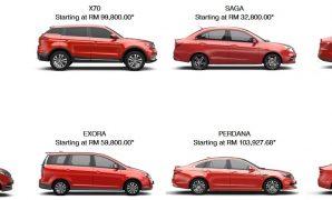 Harga Kereta Proton